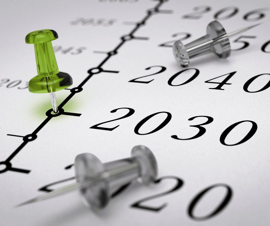 Pins in dates from 2020 to 2050