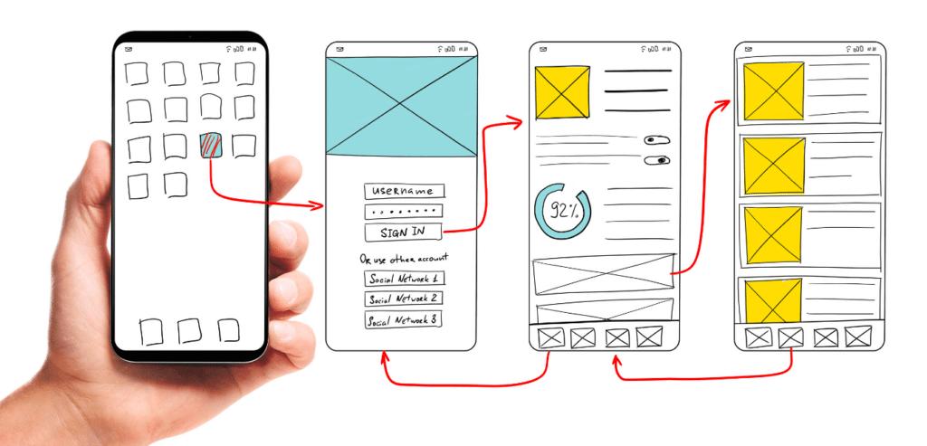 Diagram of the mobile app development process in progress